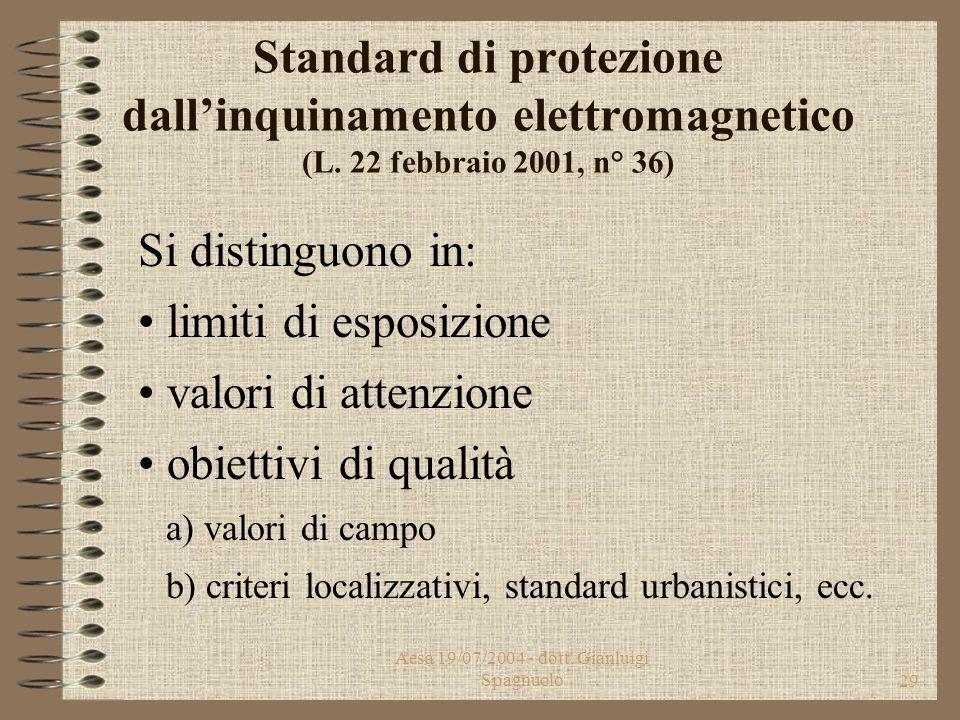 """Aesa 19/07/2004 - dott. Gianluigi Spagnuolo28 Considerazioni della Corte Non è fondato l'assunto della competenza esclusiva dello Stato in tema di """"tu"""