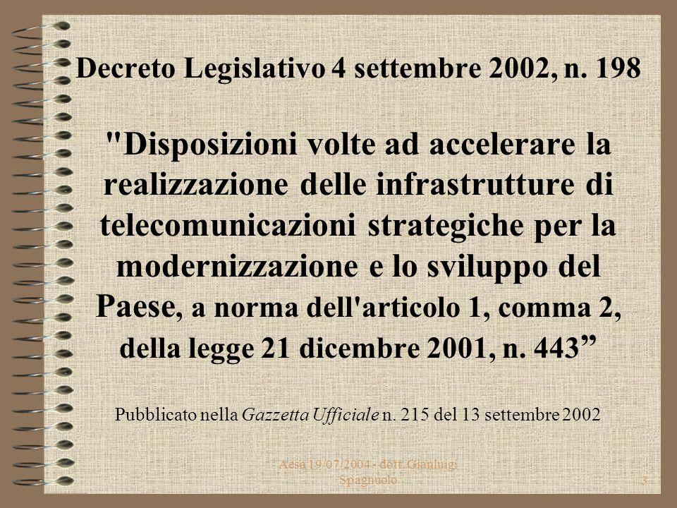 Aesa 19/07/2004 - dott. Gianluigi Spagnuolo2 INDICE Il D. Lgs. 198/2002: Obiettivi, ruolo delle infrastrutture di telecomunicazione; La sentenza della