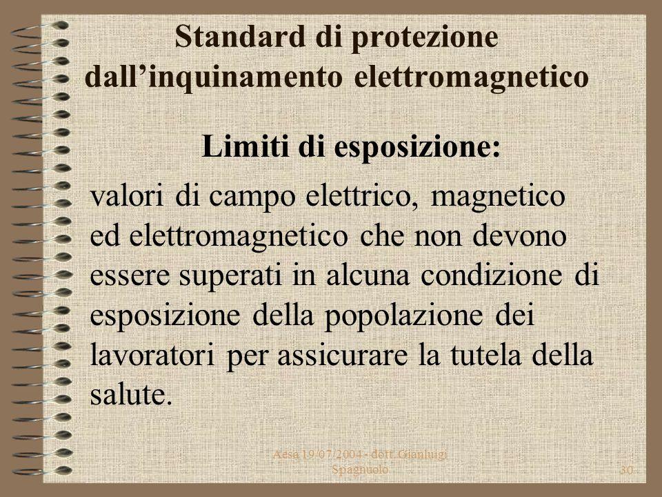 Aesa 19/07/2004 - dott. Gianluigi Spagnuolo29 Standard di protezione dall'inquinamento elettromagnetico (L. 22 febbraio 2001, n° 36) Si distinguono in