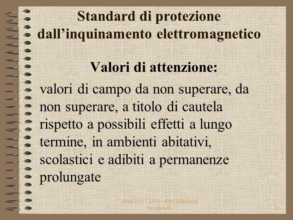 Aesa 19/07/2004 - dott. Gianluigi Spagnuolo30 Standard di protezione dall'inquinamento elettromagnetico Limiti di esposizione: valori di campo elettri