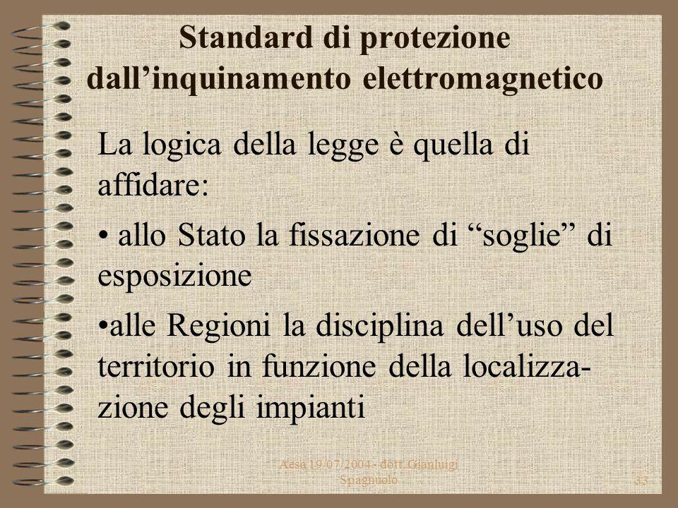 Aesa 19/07/2004 - dott. Gianluigi Spagnuolo32 Standard di protezione dall'inquinamento elettromagnetico Obiettivi di qualità: a) valori di campo defin