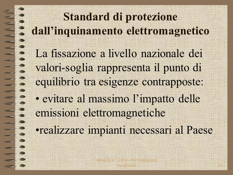 Aesa 19/07/2004 - dott. Gianluigi Spagnuolo33 Standard di protezione dall'inquinamento elettromagnetico La logica della legge è quella di affidare: al