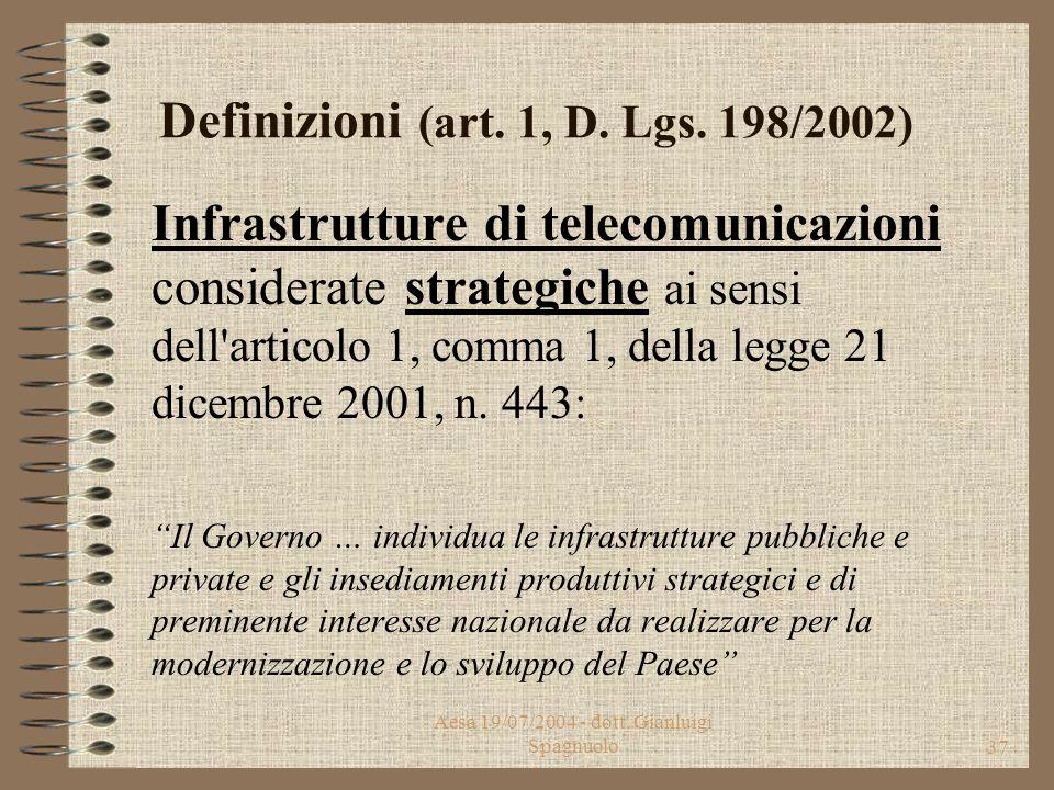 """Aesa 19/07/2004 - dott. Gianluigi Spagnuolo36 """"Configurazione giuridica delle infrastrutture di telecomunicazioni"""""""