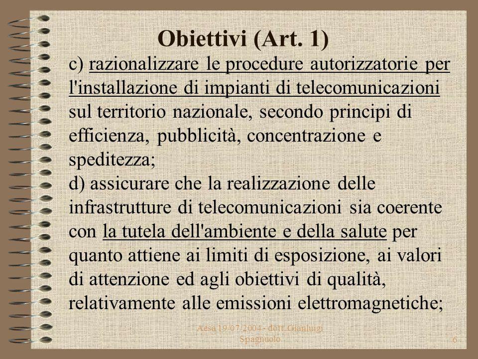 Aesa 19/07/2004 - dott. Gianluigi Spagnuolo5 Obiettivi (Art. 1) a) agevolare la liberalizzazione del settore delle telecomunicazioni, consentendo a tu