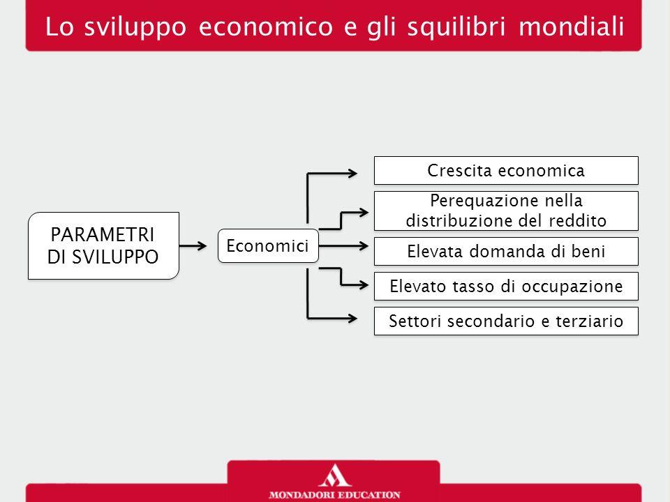 Lo sviluppo economico e gli squilibri mondiali PARAMETRI DI SVILUPPO PARAMETRI DI SVILUPPO Economici Crescita economica Perequazione nella distribuzio