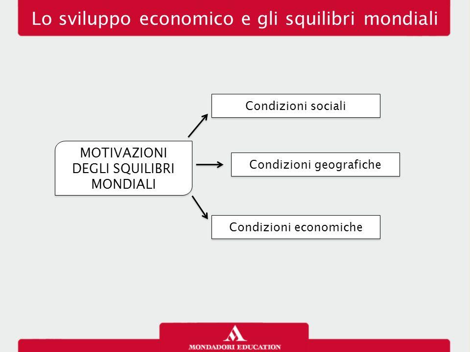 MOTIVAZIONI DEGLI SQUILIBRI MONDIALI Condizioni sociali Condizioni geografiche Condizioni economiche Lo sviluppo economico e gli squilibri mondiali