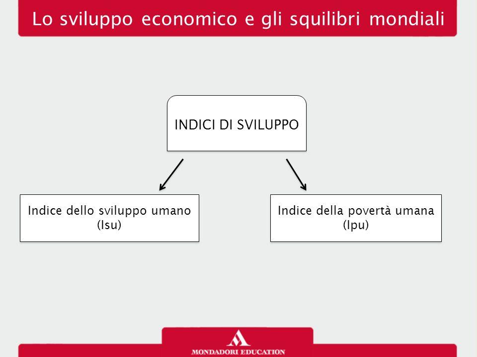 INDICI DI SVILUPPO Indice dello sviluppo umano (Isu) Indice della povertà umana (Ipu) Lo sviluppo economico e gli squilibri mondiali