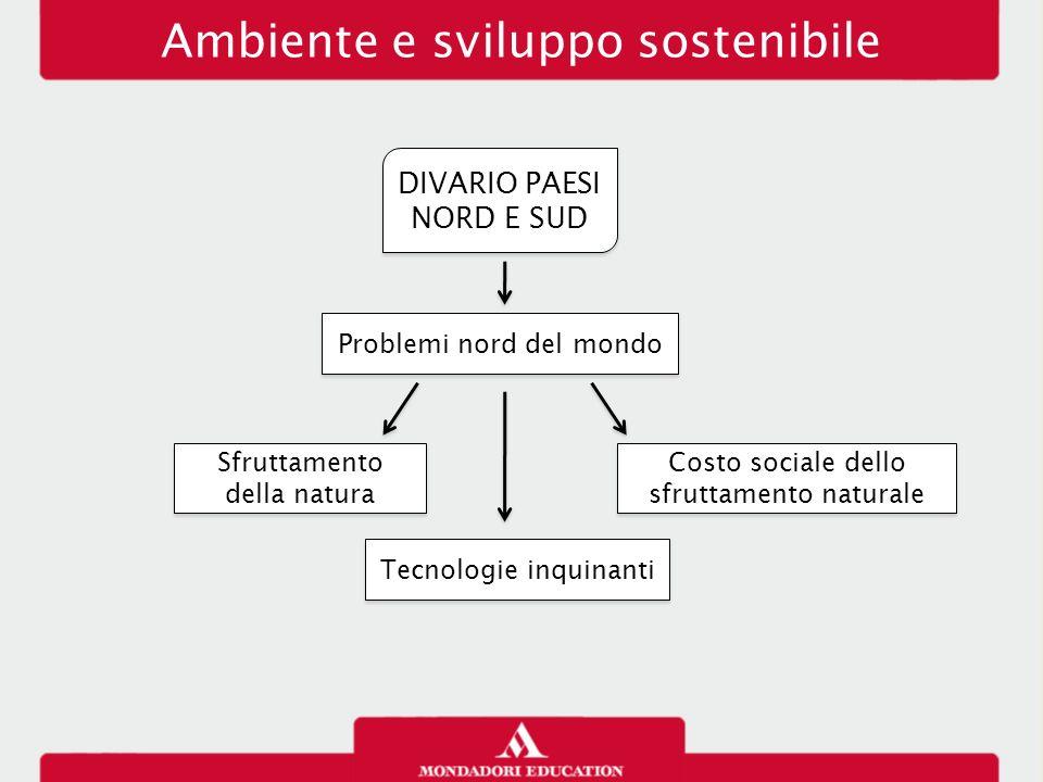 Ambiente e sviluppo sostenibile DIVARIO PAESI NORD E SUD Problemi nord del mondo Sfruttamento della natura Sfruttamento della natura Tecnologie inquin