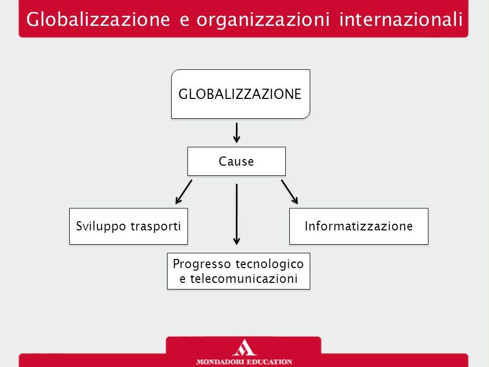 Globalizzazione e organizzazioni internazionali GLOBALIZZAZIONE Cause Sviluppo trasporti Progresso tecnologico e telecomunicazioni Informatizzazione