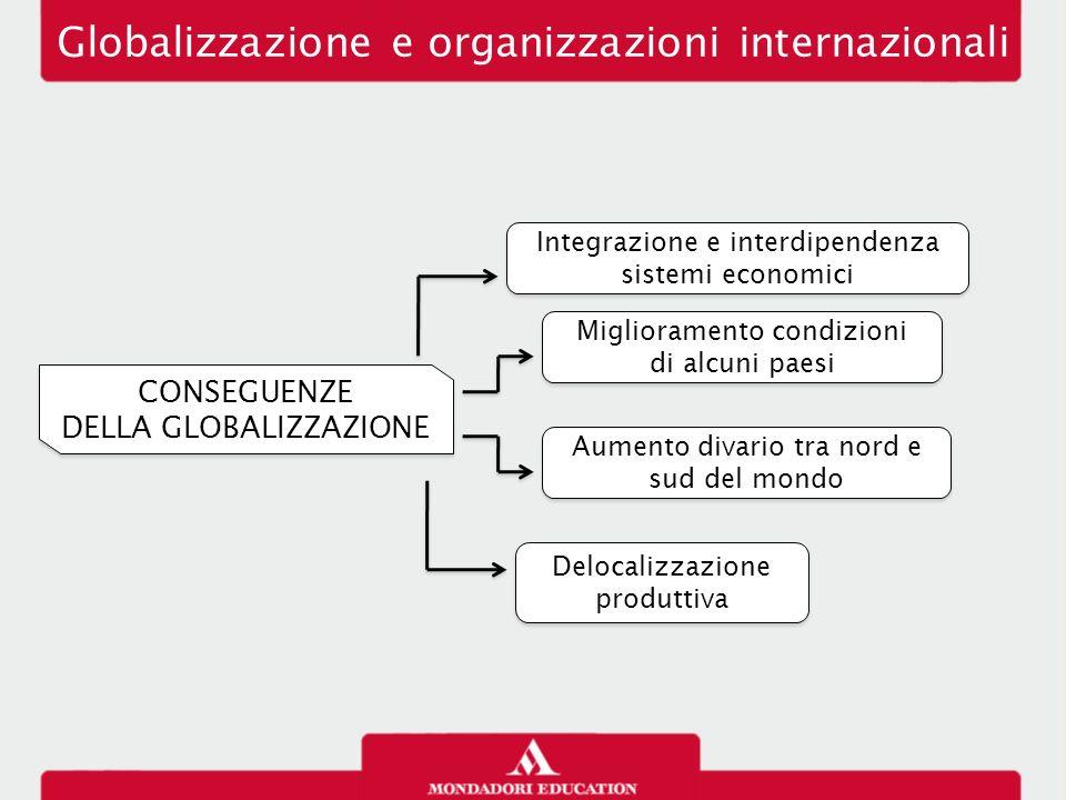 CONSEGUENZE DELLA GLOBALIZZAZIONE CONSEGUENZE DELLA GLOBALIZZAZIONE Integrazione e interdipendenza sistemi economici Delocalizzazione produttiva Aumen