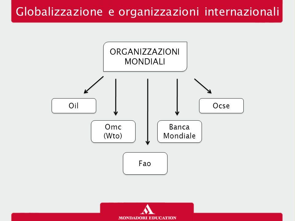 ORGANIZZAZIONI MONDIALI Oil Omc (Wto) Fao Banca Mondiale Ocse Globalizzazione e organizzazioni internazionali