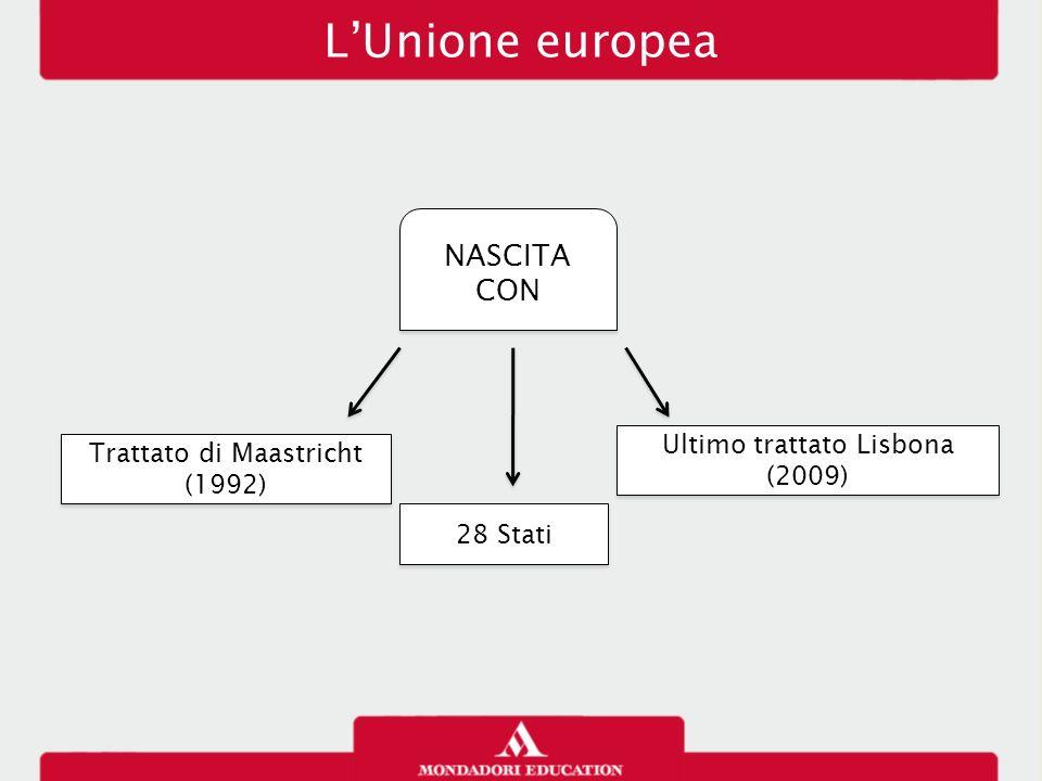 L'Unione europea NASCITA CON Trattato di Maastricht (1992) Trattato di Maastricht (1992) 28 Stati Ultimo trattato Lisbona (2009)