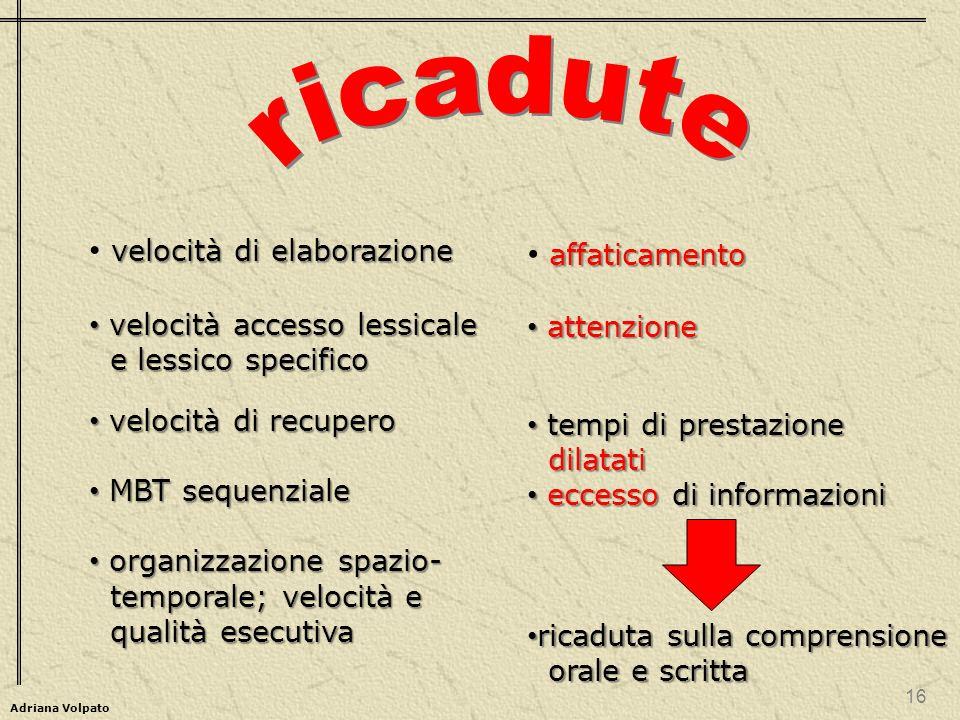 15 Adriana Volpato D.S.A. – LETTURA sono inconsce sono preattentive sono preattentive hanno capacità di hanno capacità di funzionamento illimitate fun