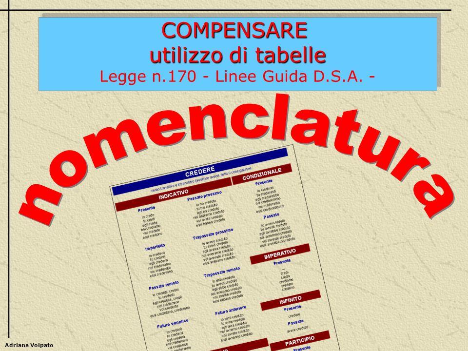 Adriana Volpato DISPENSARE dallo scrivere SOTTO DETTATURA Legge n.170 - Linee Guida D.S.A.
