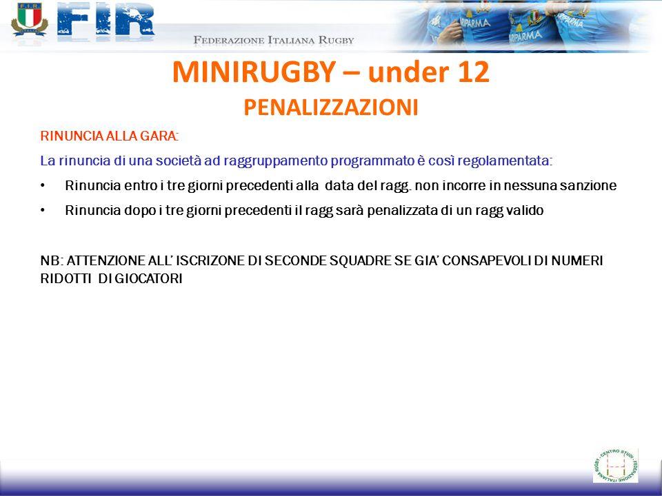MINIRUGBY – under 12 PENALIZZAZIONI RINUNCIA ALLA GARA: La rinuncia di una società ad raggruppamento programmato è così regolamentata: Rinuncia entro