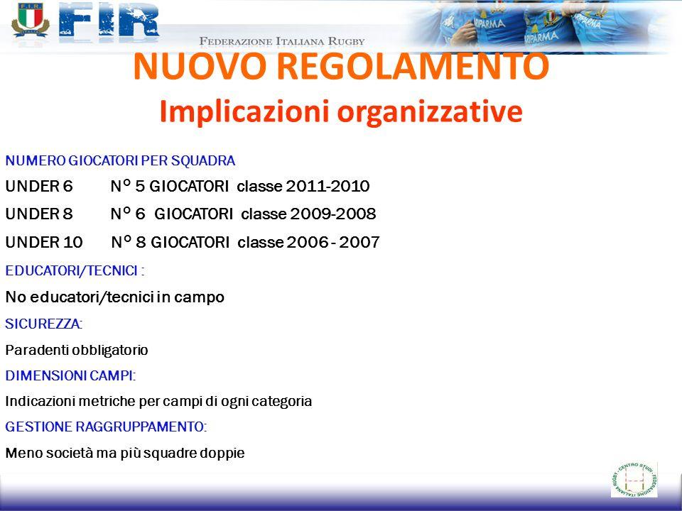 NUMERO GIOCATORI PER SQUADRA UNDER 6 N° 5 GIOCATORI classe 2011-2010 UNDER 8 N° 6 GIOCATORI classe 2009-2008 UNDER 10 N° 8 GIOCATORI classe 2006 - 200