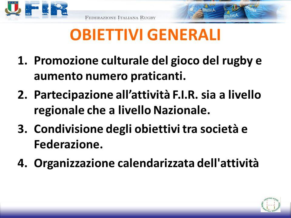 OBIETTIVI GENERALI 1.Promozione culturale del gioco del rugby e aumento numero praticanti. 2.Partecipazione all'attività F.I.R. sia a livello regional