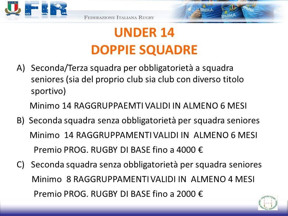 UNDER 14 DOPPIE SQUADRE A)Seconda/Terza squadra per obbligatorietà a squadra seniores (sia del proprio club sia club con diverso titolo sportivo) Mini