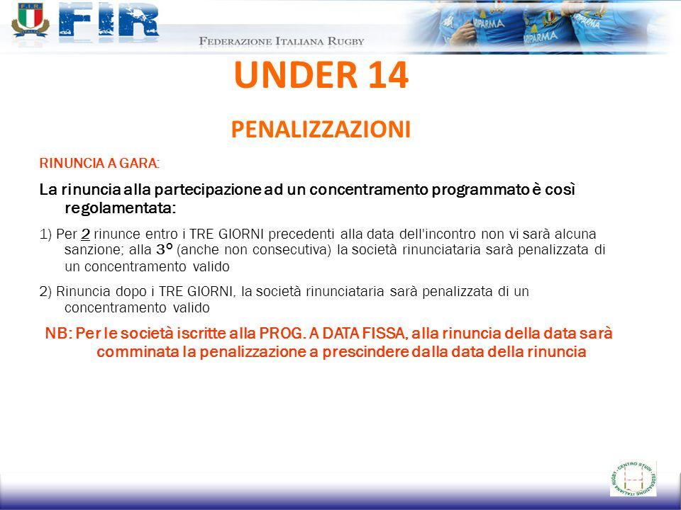UNDER 14 PENALIZZAZIONI RINUNCIA A GARA: La rinuncia alla partecipazione ad un concentramento programmato è così regolamentata: 1) Per 2 rinunce entro