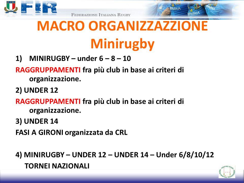 MACRO ORGANIZZAZZIONE Minirugby 1)MINIRUGBY – under 6 – 8 – 10 RAGGRUPPAMENTI fra più club in base ai criteri di organizzazione. 2) UNDER 12 RAGGRUPPA