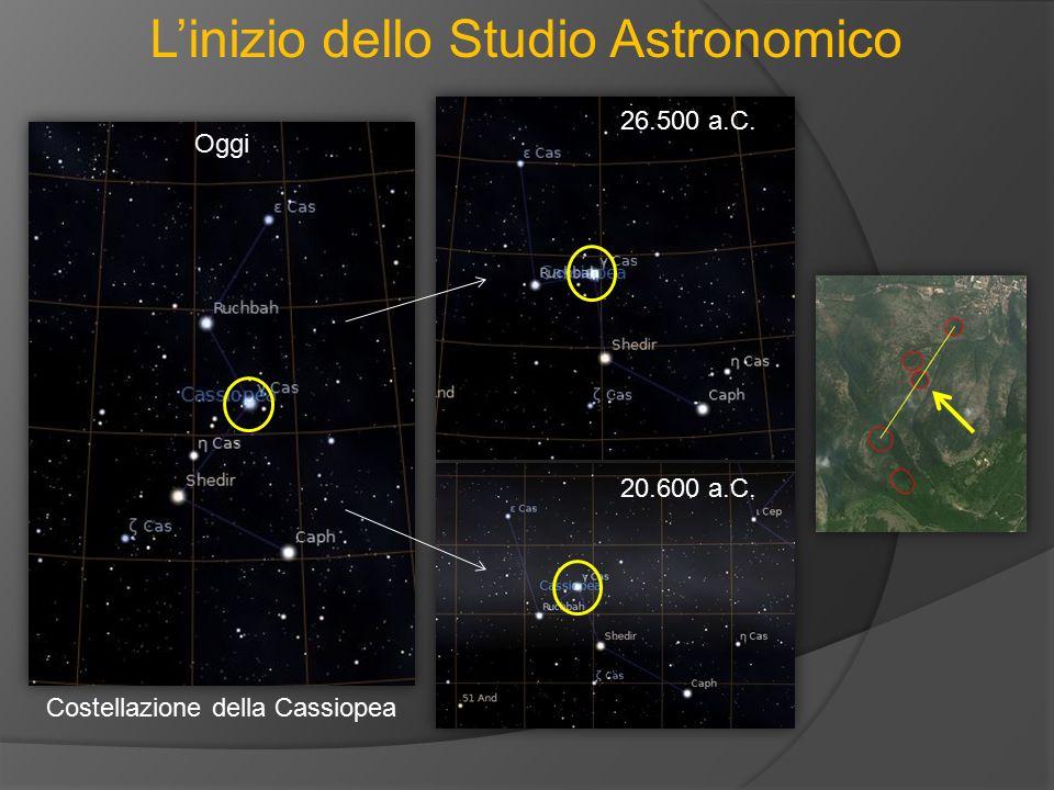 L'inizio dello Studio Astronomico Costellazione della Cassiopea 26.500 a.C. 20.600 a.C. Oggi