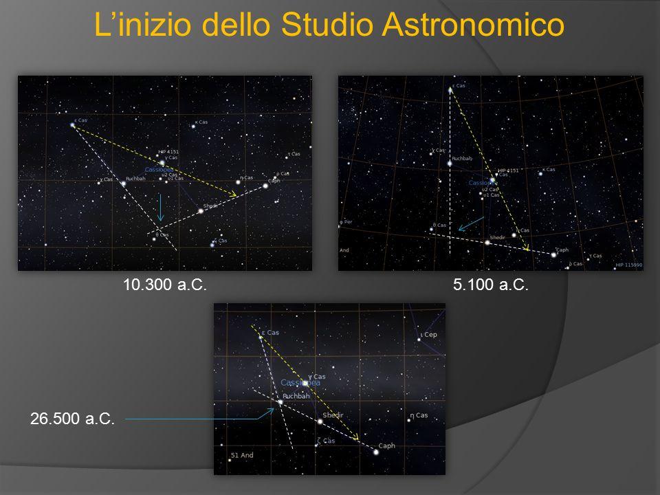 L'inizio dello Studio Astronomico 10.300 a.C.5.100 a.C. 26.500 a.C.