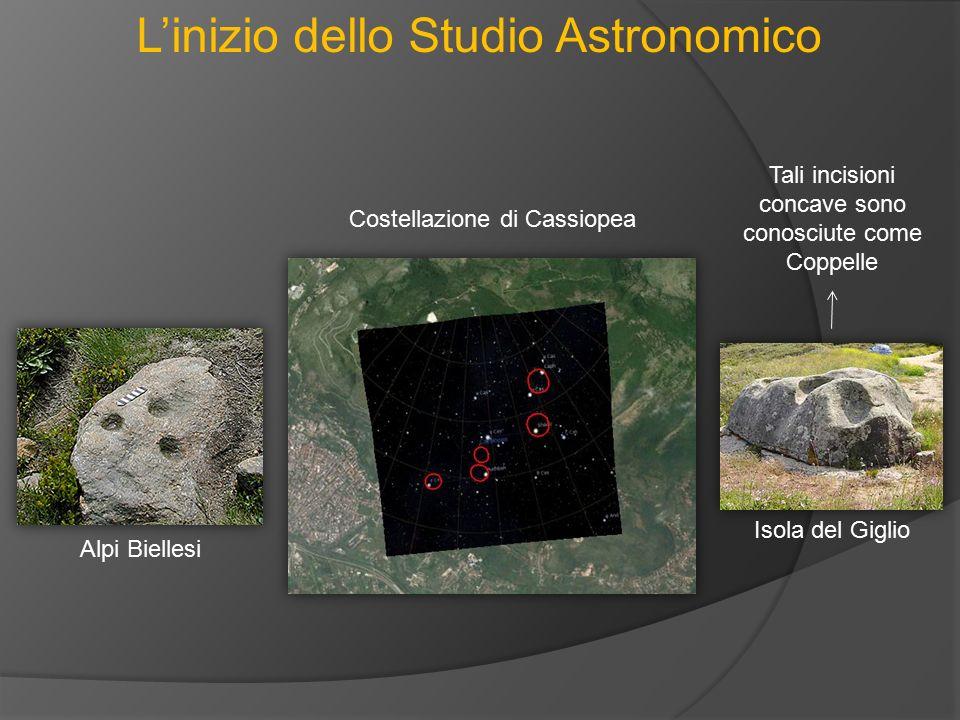 L'inizio dello Studio Astronomico Costellazione di Cassiopea Isola del Giglio Alpi Biellesi Tali incisioni concave sono conosciute come Coppelle