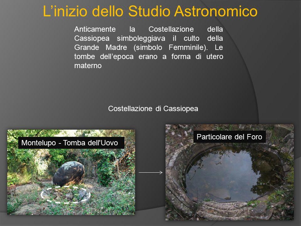 L'inizio dello Studio Astronomico Costellazione di Cassiopea Montelupo - Tomba dell'Uovo Particolare del Foro Anticamente la Costellazione della Cassi