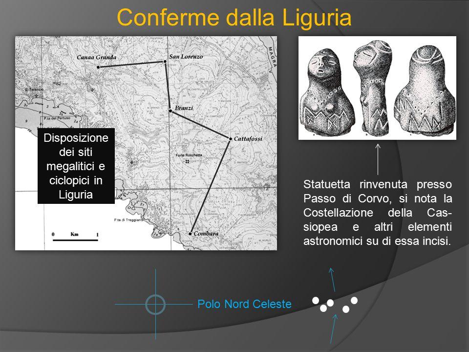 Conferme dalla Liguria Polo Nord Celeste Disposizione dei siti megalitici e ciclopici in Liguria Statuetta rinvenuta presso Passo di Corvo, si nota la
