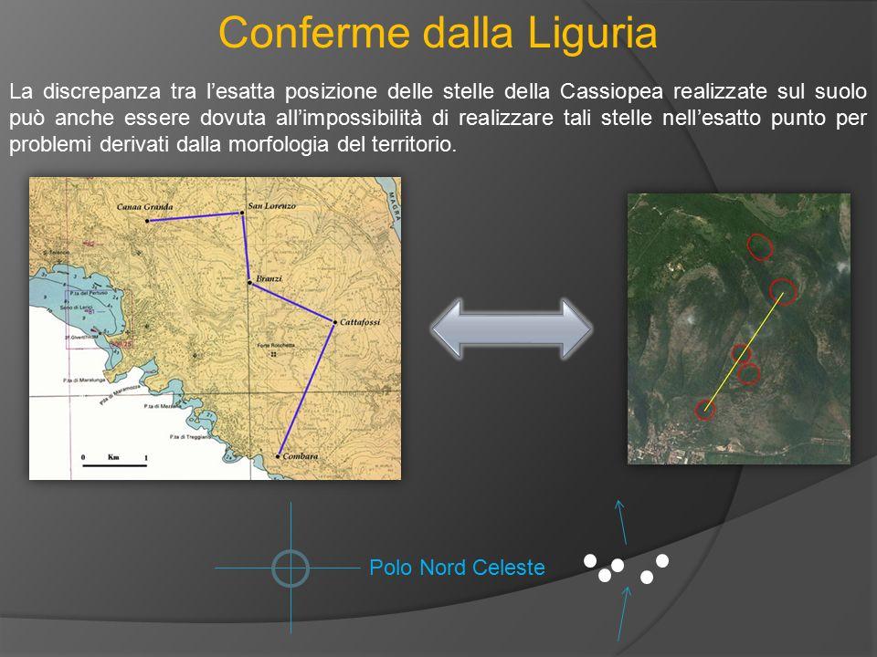 Conferme dalla Liguria Polo Nord Celeste La discrepanza tra l'esatta posizione delle stelle della Cassiopea realizzate sul suolo può anche essere dovu