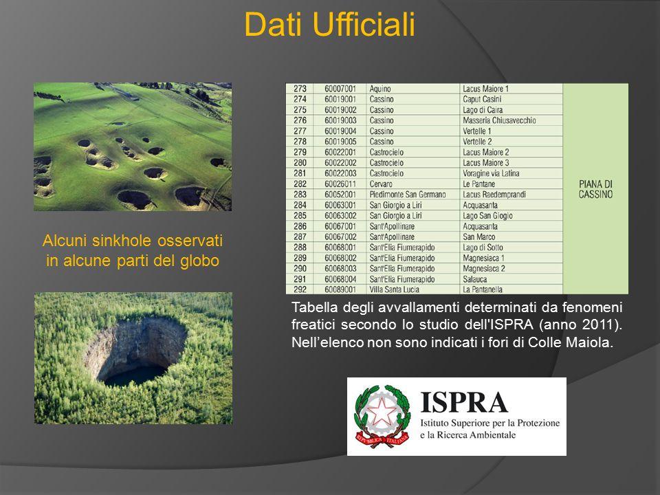 Dati Ufficiali Tabella degli avvallamenti determinati da fenomeni freatici secondo lo studio dell'ISPRA (anno 2011). Nell'elenco non sono indicati i f