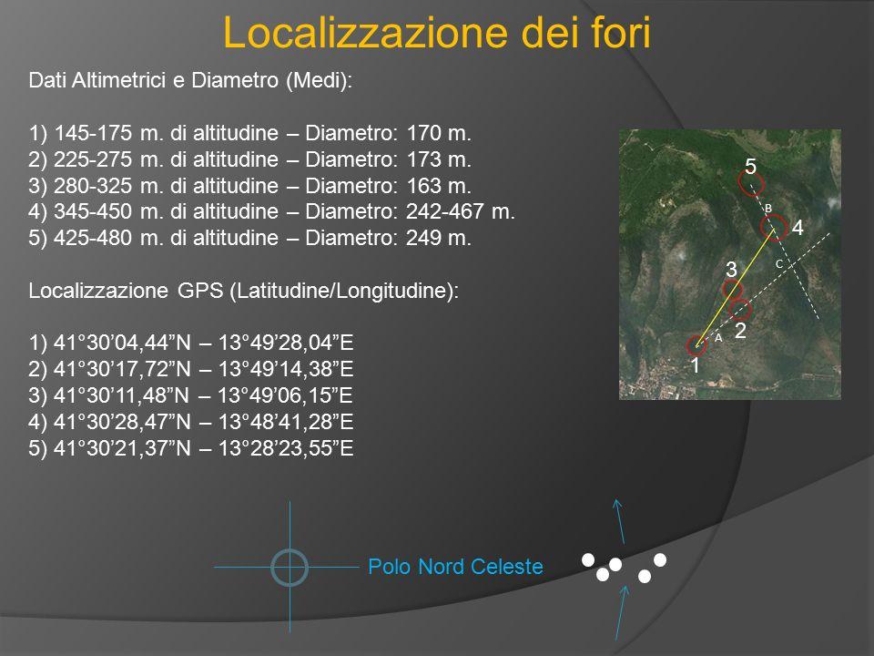 Localizzazione dei fori Polo Nord Celeste Dati Altimetrici e Diametro (Medi): 1) 145-175 m. di altitudine – Diametro: 170 m. 2) 225-275 m. di altitudi