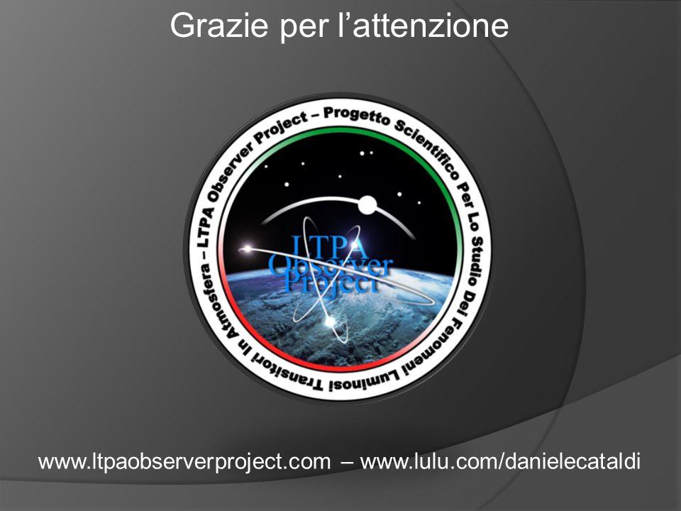 Grazie per l'attenzione www.ltpaobserverproject.com – www.lulu.com/danielecataldi
