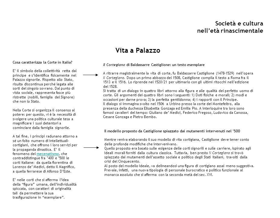 Società e cultura nell'età rinascimentale Vita a Palazzo Cosa caratterizza la Corte in Italia.