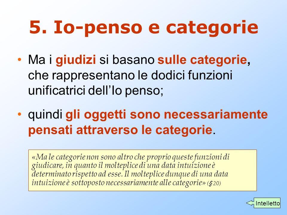 5. Io-penso e categorie Ma i giudizi si basano sulle categorie, che rappresentano le dodici funzioni unificatrici dell'Io penso; quindi gli oggetti so