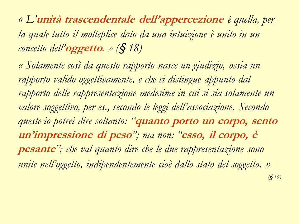 « L'unità trascendentale dell'appercezione è quella, per la quale tutto il molteplice dato da una intuizione è unito in un concetto dell'oggetto. » (§