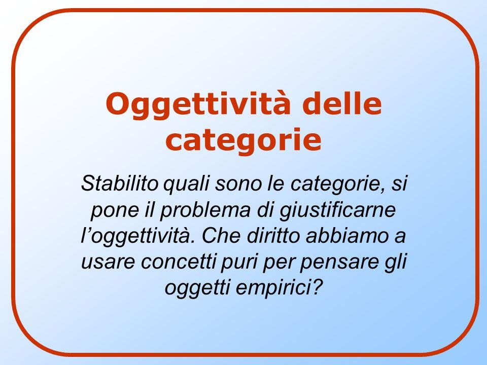 Oggettività delle categorie Stabilito quali sono le categorie, si pone il problema di giustificarne l'oggettività. Che diritto abbiamo a usare concett