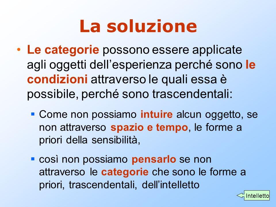 La soluzione Le categorie possono essere applicate agli oggetti dell'esperienza perché sono le condizioni attraverso le quali essa è possibile, perché