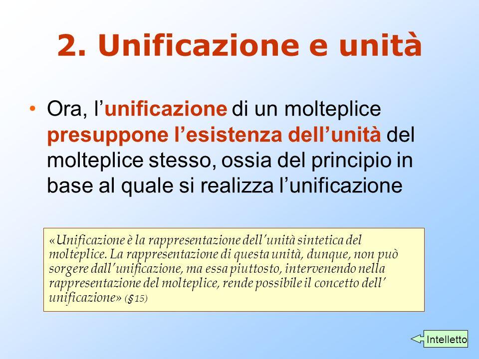 2. Unificazione e unità Ora, l'unificazione di un molteplice presuppone l'esistenza dell'unità del molteplice stesso, ossia del principio in base al q