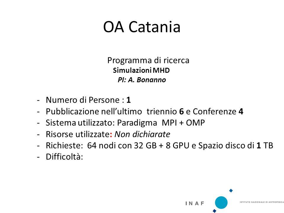 OA Catania Programma di ricerca Simulazioni MHD PI: A.