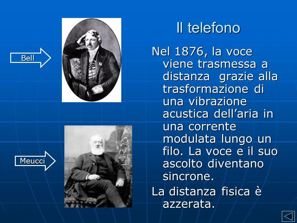 Il telefono Nel 1876, la voce viene trasmessa a distanza grazie alla trasformazione di una vibrazione acustica dell'aria in una corrente modulata lungo un filo.