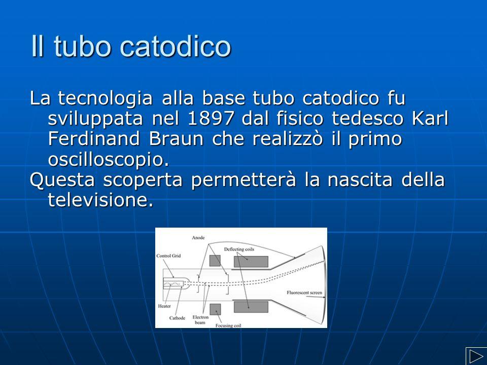 Il tubo catodico La tecnologia alla base tubo catodico fu sviluppata nel 1897 dal fisico tedesco Karl Ferdinand Braun che realizzò il primo oscillosco