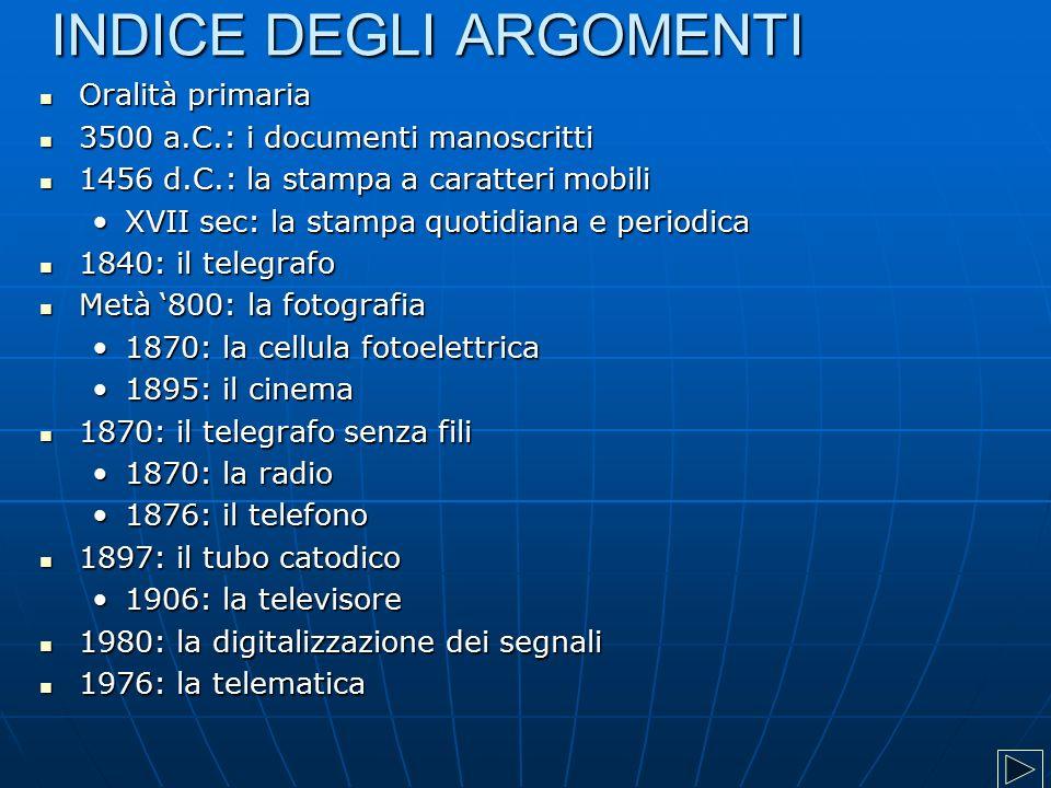 INDICE DEGLI ARGOMENTI Oralità primaria Oralità primaria 3500 a.C.: i documenti manoscritti 3500 a.C.: i documenti manoscritti 1456 d.C.: la stampa a