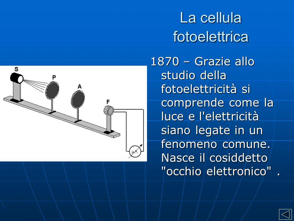 La cellula fotoelettrica 1870 – Grazie allo studio della fotoelettricità si comprende come la luce e l'elettricità siano legate in un fenomeno comune.