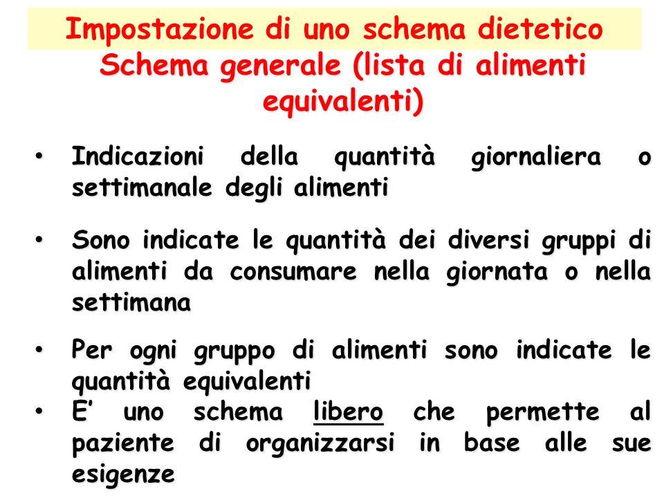 Impostazione di uno schema dietetico Schema generale (lista di alimenti equivalenti) Indicazioni della quantità giornaliera o settimanale degli alimen
