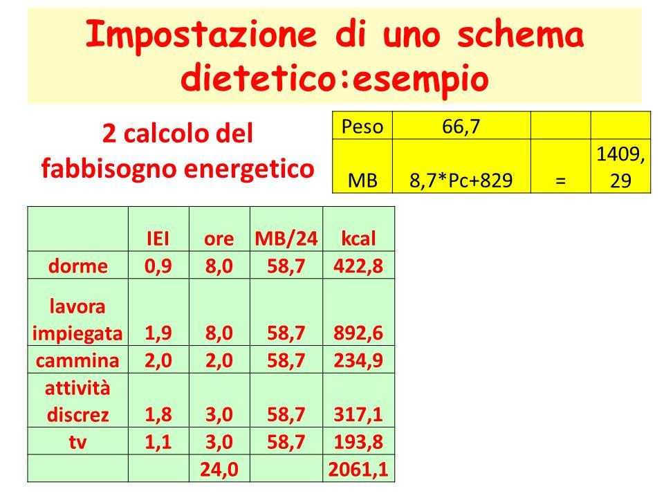 Impostazione di uno schema dietetico:esempio Peso66,7 MB8,7*Pc+829= 1409, 29 IEIoreMB/24kcal dorme0,98,058,7422,8 lavora impiegata1,98,058,7892,6 camm