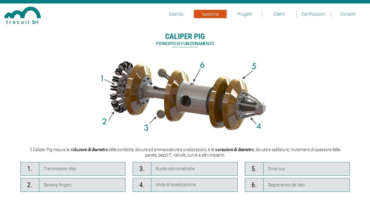 CALIPER PIG Il Caliper Pig misura le riduzioni di diametro delle condotte, dovute ad ammaccature e ovalizzazioni, e le variazioni di diametro, dovute
