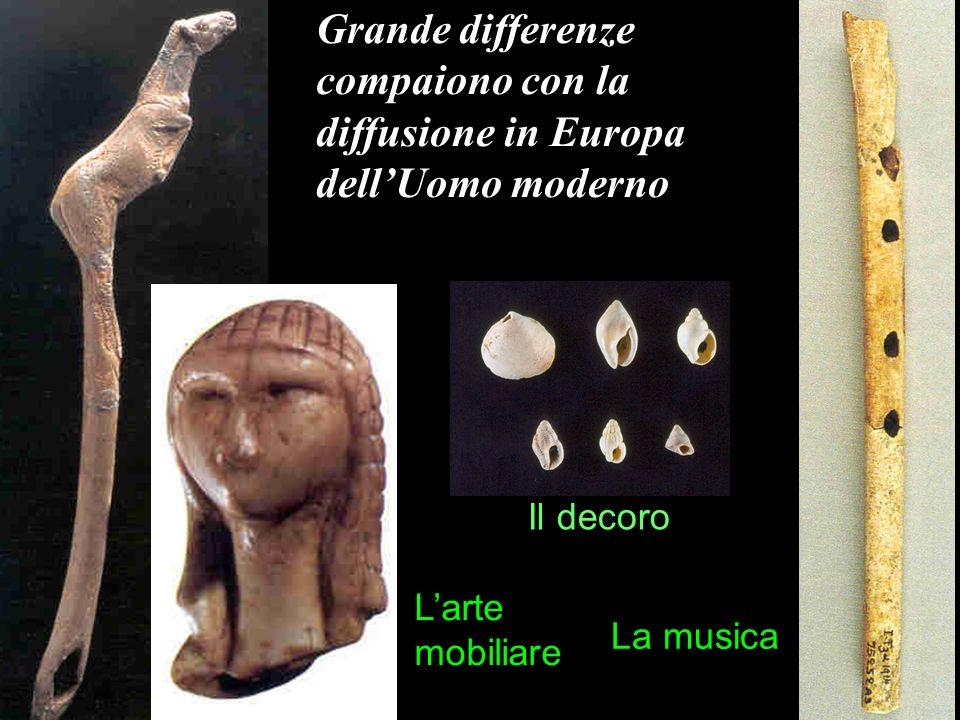 Grande differenze compaiono con la diffusione in Europa dell'Uomo moderno L'arte mobiliare La musica Il decoro