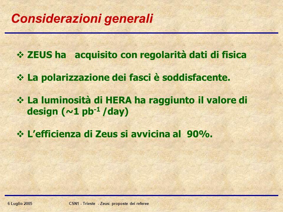 6 Luglio 2005CSN1 - Trieste - Zeus: proposte dei referee Milestones 2005 DataDescrizione 28/02/05 Almeno due coordinamenti generali: 100% soddisfatto 31/03/05 Almeno due common-task attivi: 100% soddisfatto 30/06/05 Attive 6 analisi di fisica indipendenti : 100% soddisfatto 30/09/05 Pubblicati risultati di fisica da analisi che utilizzano il MVD.
