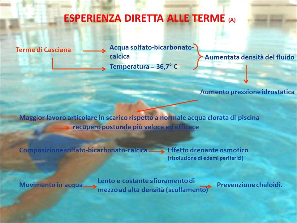 ESPERIENZA DIRETTA ALLE TERME (A) Terme di Casciana Acqua solfato-bicarbonato- calcica Temperatura = 36,7° C Aumentata densità del fluido Aumento pres